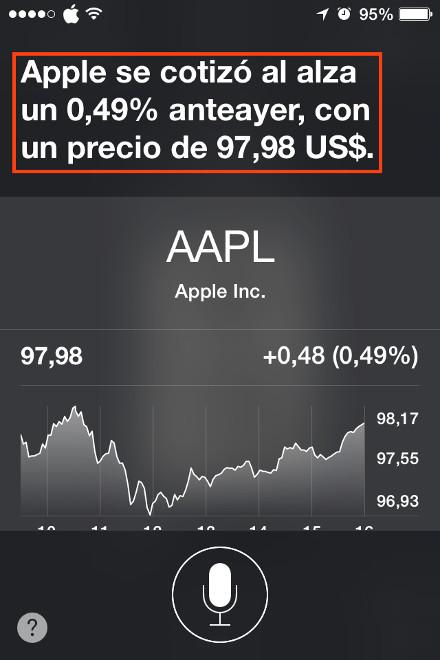 Gráfico del resultado en el Mercado de Valores